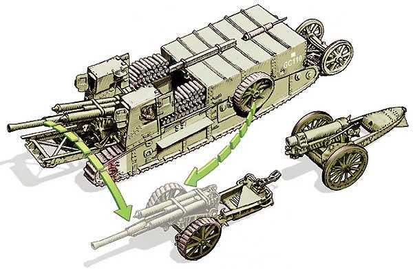 Gun-Carrier-Mark-I-1