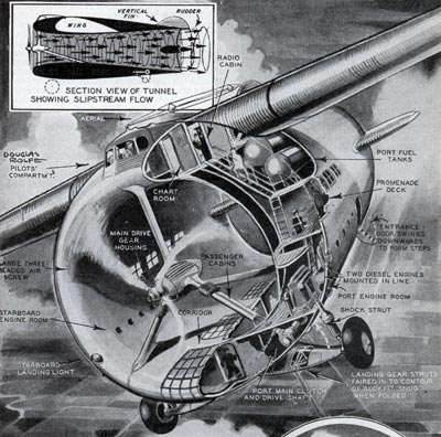 Avionul-Stipa-Caproni-0